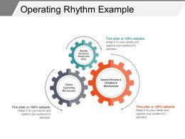 operating_rhythm_example_Slide01