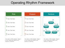 Operating Rhythm Framework