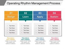 operating_rhythm_management_process_Slide01