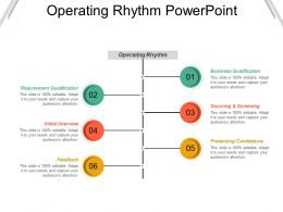 Operating Rhythm Powerpoint