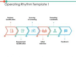 Operating Rhythm Ppt Powerpoint Presentation File Background Images