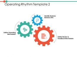 Operating Rhythm Ppt Powerpoint Presentation File Backgrounds