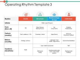 Operating Rhythm Ppt Powerpoint Presentation File Deck