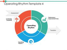 Operating Rhythm Ppt Powerpoint Presentation File Diagrams