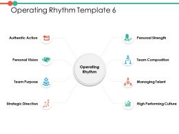 Operating Rhythm Ppt Powerpoint Presentation File Infographic Template