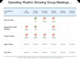Operating Rhythm Showing Group Meetings With Quarterly Yearly