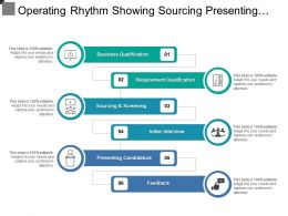 Operating Rhythm Showing Sourcing Presenting Candidature And Feedback