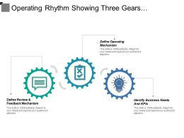 Operating Rhythm Showing Three Gears Review Business Needs