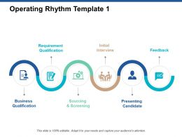 Operating Rhythm Template Business Ppt Powerpoint Presentation Layouts Gridlines