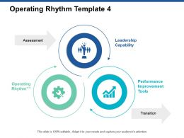 Operating Rhythm Template Performance Improvement Powerpoint Presentation Slides
