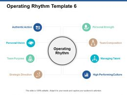 Operating Rhythm Template Team Ppt Powerpoint Presentation Model Layouts