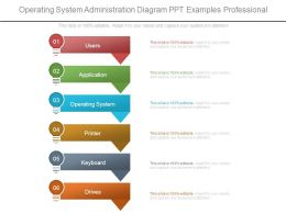 operating_system_administration_diagram_ppt_examples_professional_Slide01