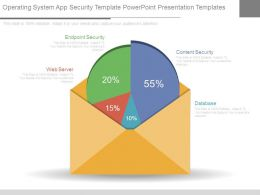 Operating System App Security Template Powerpoint Presentation Templates