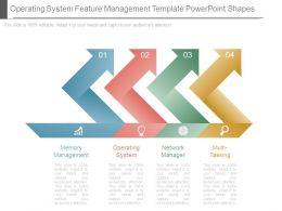 Operating System Feature Management Template Powerpoint Shapes