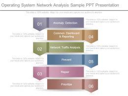 Operating System Network Analysis Sample Ppt Presentation