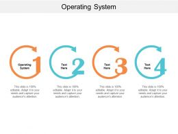 Operating System Ppt Powerpoint Presentation Ideas Graphics Example Cpb