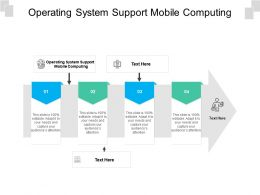 Operating System Support Mobile Computing Ppt Powerpoint Presentation Background Cpb