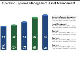Operating Systems Management Asset Management Marketing Strategy Research