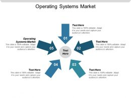 Operating Systems Market Ppt Powerpoint Presentation Icon Background Images Cpb