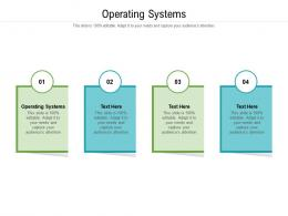 Operating Systems Ppt Powerpoint Presentation Visual Aids Inspiration Cpb