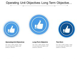 Operating Unit Objectives Long Term Objective Directional Objectives