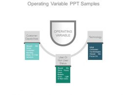 Operating Variable Ppt Samples