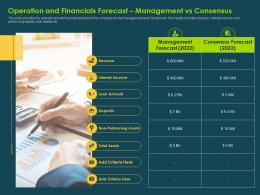 Operation And Financials Forecast Management Vs Consensus Investment Banking Collection