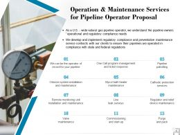 Operation And Maintenance Services For Pipeline Operator Proposal Ppt Presentation Topics
