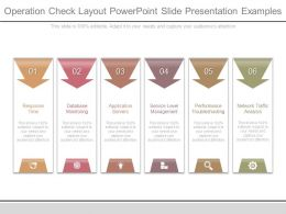 Operation Check Layout Powerpoint Slide Presentation Examples
