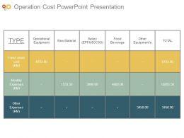 operation_cost_powerpoint_presentation_Slide01