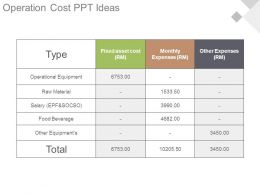 Operation Cost Ppt Ideas