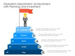 Operation Department Achievement With Planning And Investment
