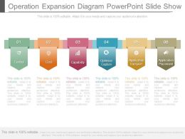 Operation Expansion Diagram Powerpoint Slide Show