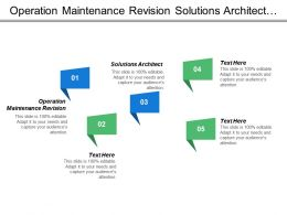Operation Maintenance Revision Solutions Architect Project Manager Product Build