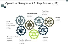 Operation Management 7 Step Process Services Ppt Powerpoint Presentation Slides Topics