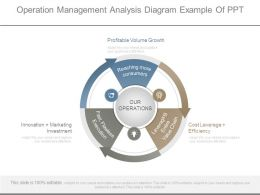 Operation Management Analysis Diagram Example Of Ppt