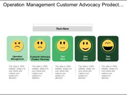 Operation Management Customer Advocacy Product Planning Application Development