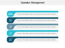 Operation Management Ppt Powerpoint Presentation Gallery Slideshow Cpb