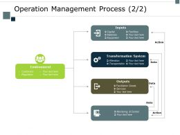 Operation Management Process Capital Ppt Powerpoint Presentation Gallery Background