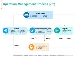 Operation Management Process Ppt Powerpoint Presentation Deck