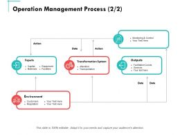Operation Management Process Ppt Powerpoint Presentation Summary Design Ideas