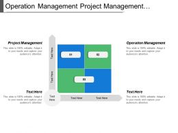 Operation Management Project Management Strategy Formulation Content Research