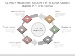 Operation Management Solutions For Production Capacity Diagram Ppt Slide Themes