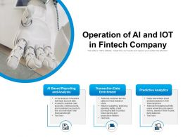 Operation Of AI And IoT In Fintech Company