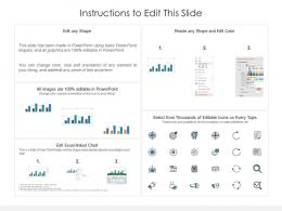 Operation On Time Delivery Dashboard Of Company Powerpoint Template
