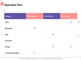 Operation Plan And Admin Ppt Powerpoint Presentation Summary Deck