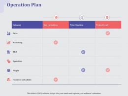 Operation Plan People Ppt Powerpoint Presentation Portfolio