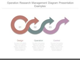 Operation Research Management Diagram Presentation Examples