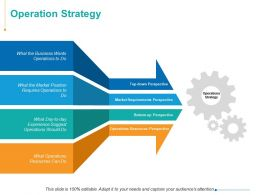 Operation Strategy Marketing Ppt Powerpoint Presentation Layouts