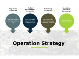 Operation Strategy Resources Ppt Powerpoint Presentation Summary Topics
